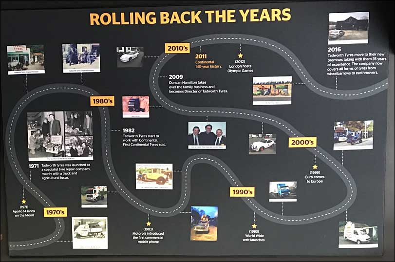 Continental Tyres, Rolling Back the Years, Retail Display
